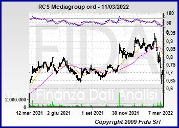 RCS MEDIAGROUP ORD