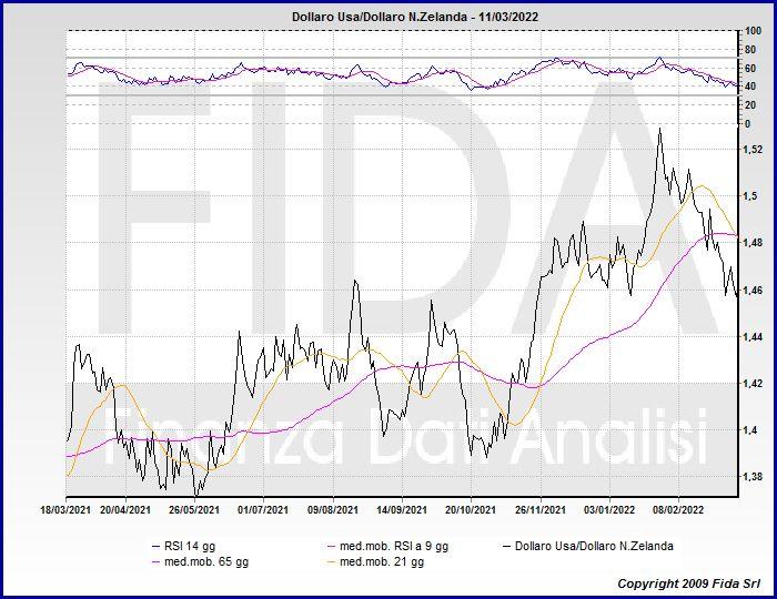 Cambio Bitcoin Euro BTC/EUR - Mataf